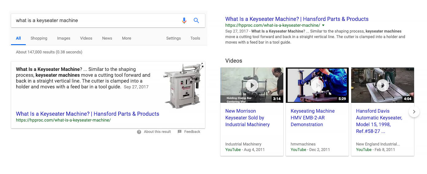 SEO Pyramid Featured Snippets